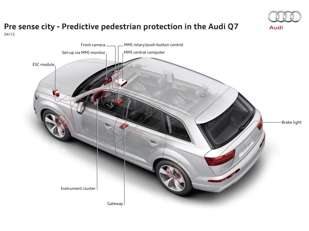 Pět hvězdiček pro Audi Q7 v nárazových testech Euro NCAP