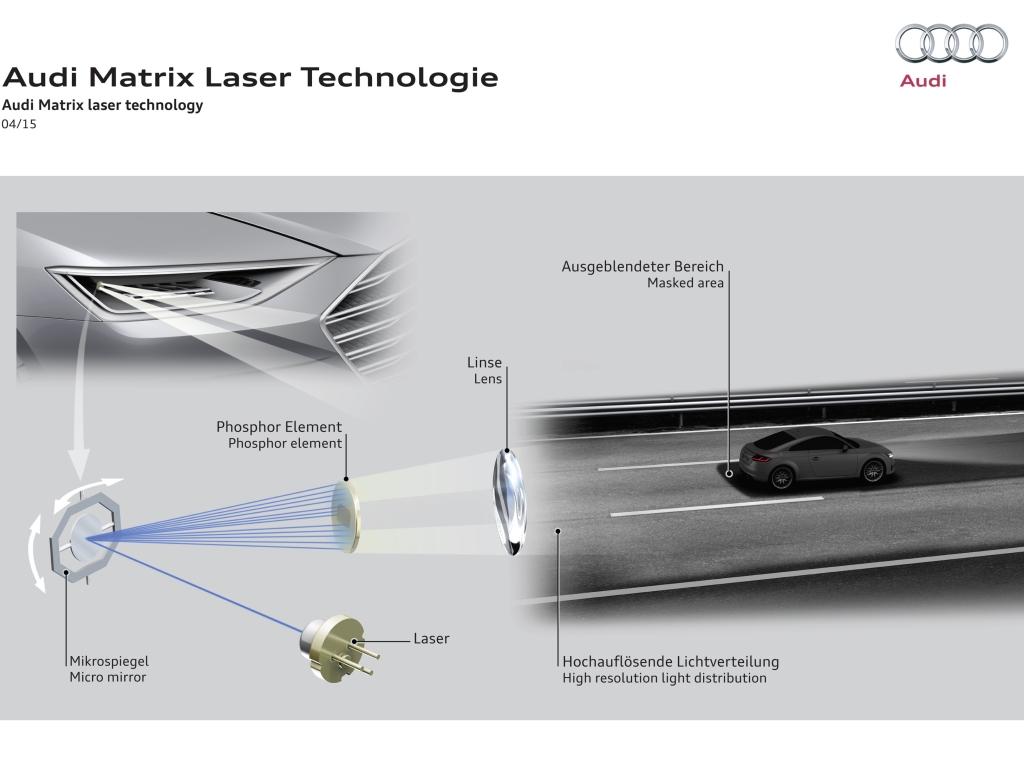 Audi zvětšuje svůj náskok technologií Matrix Laser s vysokým rozlišením