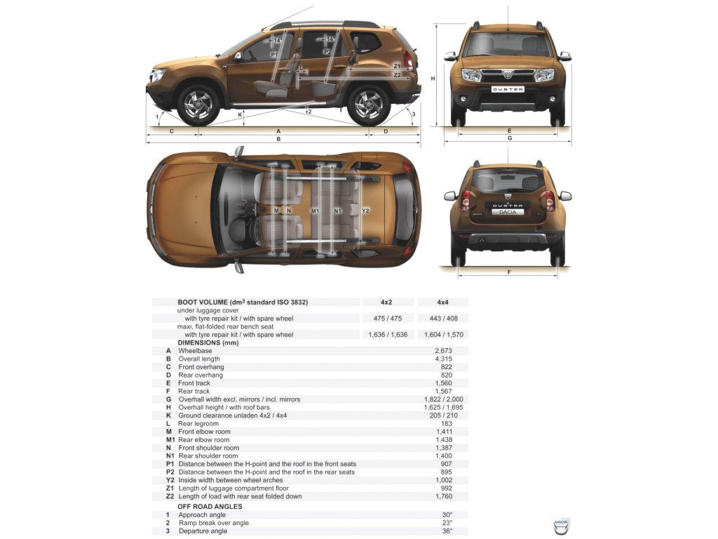 Fotografie k článku Dacia Duster  Ceny a technické údaje! 0db6981e7cd