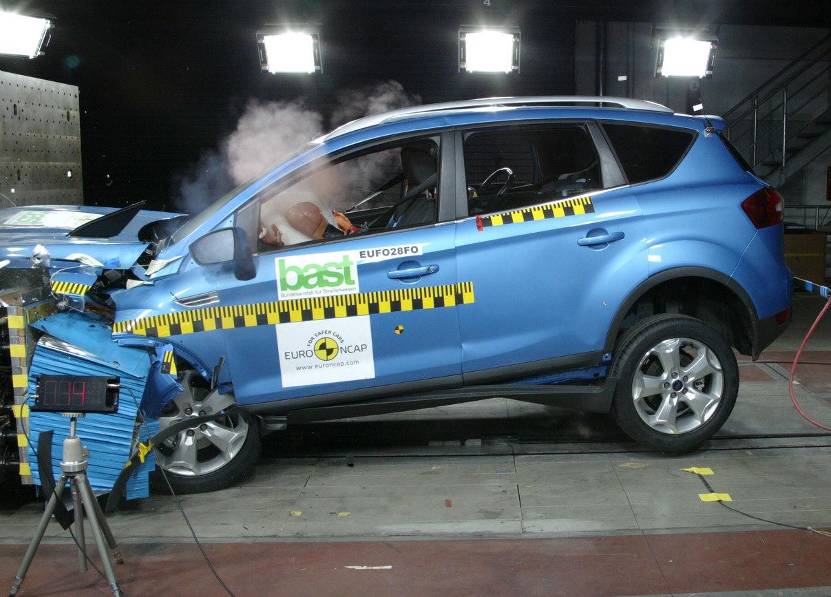Ford Kuga - nejbezpečnější vůz své kategorie