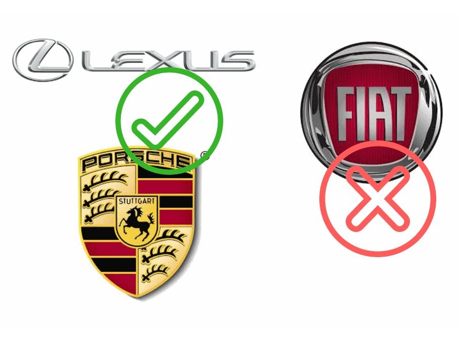 Lexus a Porsche jsou nejméně problémové, Fiat naopak propadák