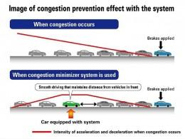 Honda umí rozpoznat riziko dopravní zácpy