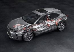 Lexus má svůj první elektromobil, je to model UX 300e s hodně slušným dojezdem