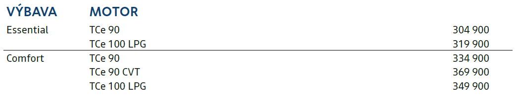 ceník dacia sandero stepway