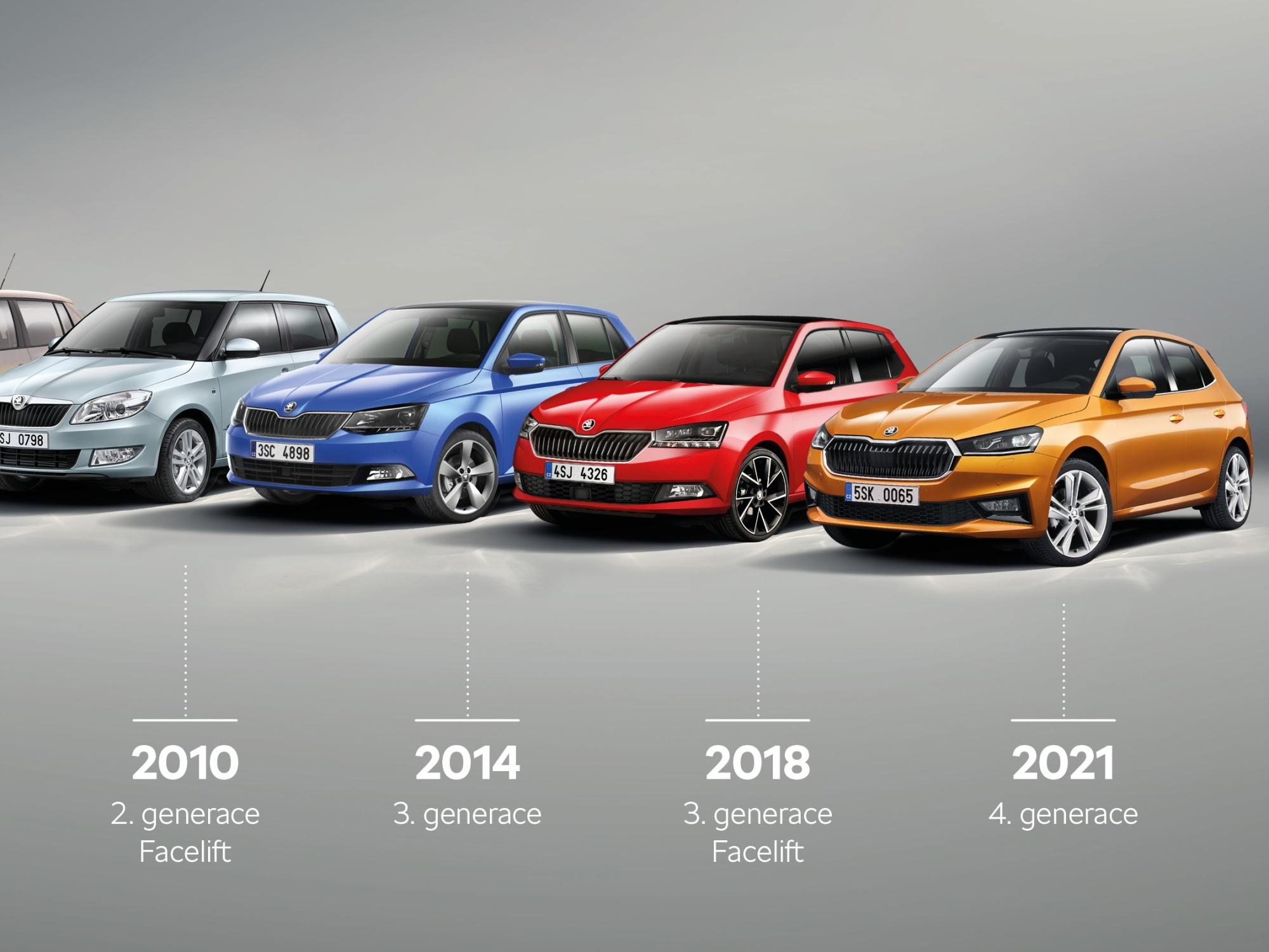 Nová Škoda Fabia přehledně - vše co potřebujete vědět v infografikách